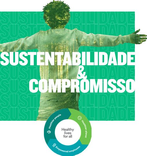 Listerine sustentabilidade e compromisso metas 2030